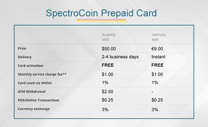 SpectroCoin Additional