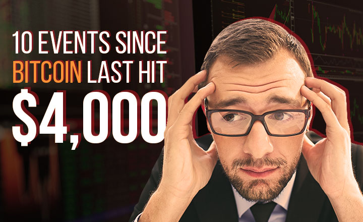10 Significant World Events That Happened The Last Time Bitcoin (BTC) Was Trading Below $4,000