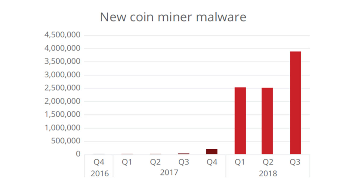 hacking-bitcoin-additional