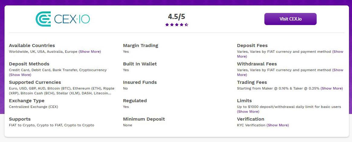Exchange Review Summary